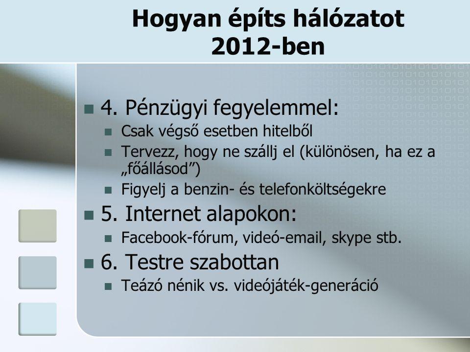 Hogyan építs hálózatot 2012-ben