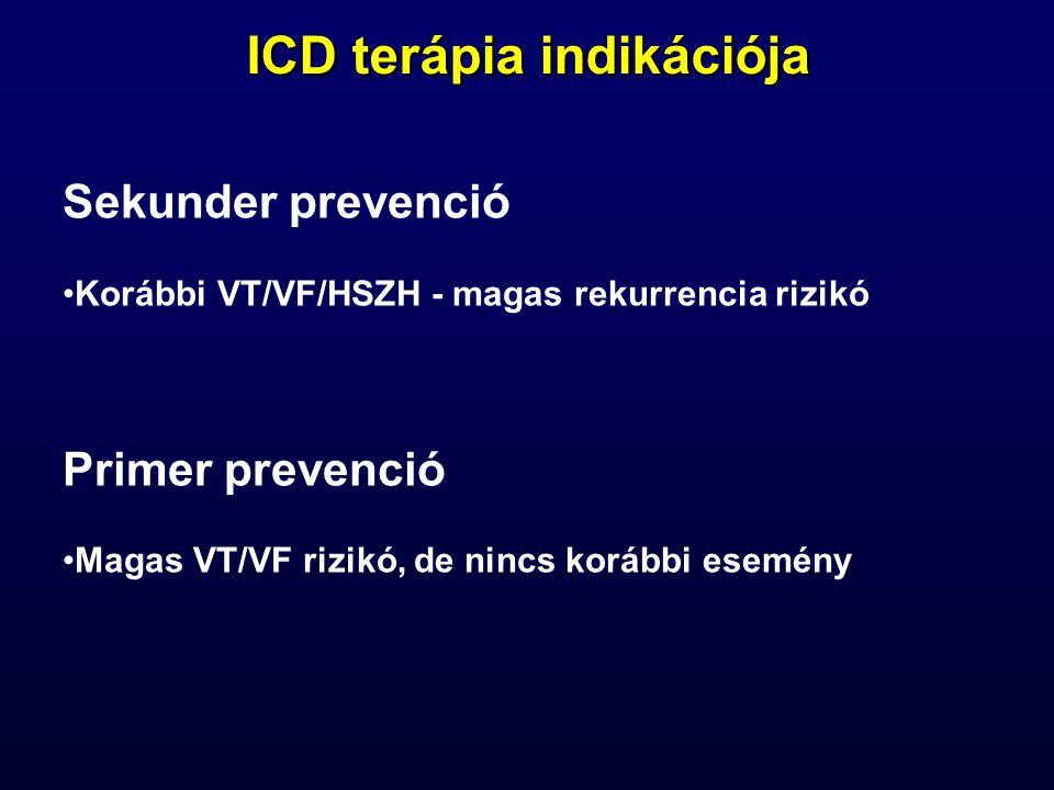 ICD terápia indikációja