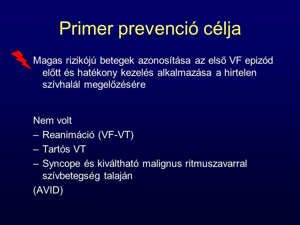 Primer prevenció célja