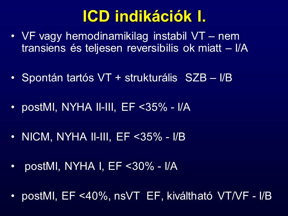 ICD indikációk I. VF vagy hemodinamikilag instabil VT – nem transiens és teljesen reversibilis ok miatt – I/A.