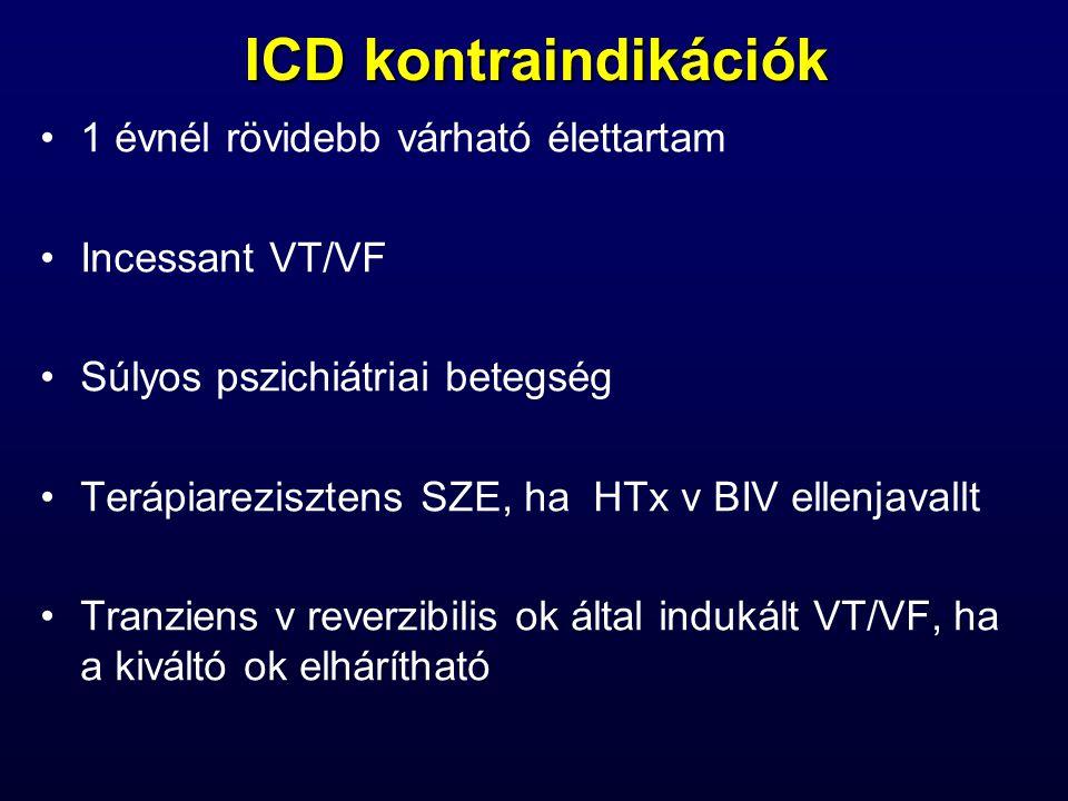 ICD kontraindikációk 1 évnél rövidebb várható élettartam