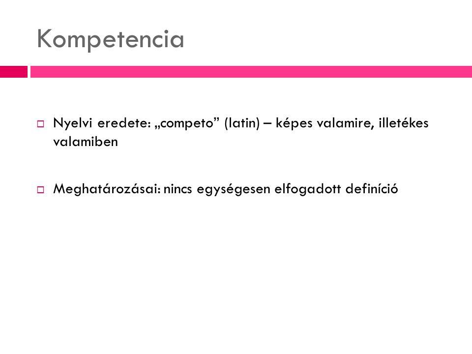 "Kompetencia Nyelvi eredete: ""competo (latin) – képes valamire, illetékes valamiben."