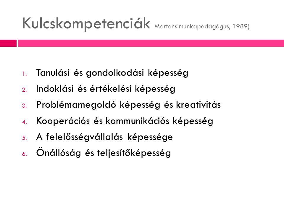 Kulcskompetenciák Mertens munkapedagógus, 1989)