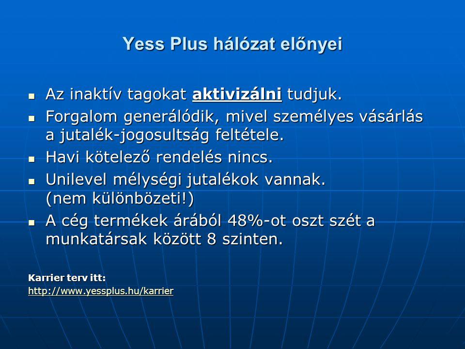 Yess Plus hálózat előnyei
