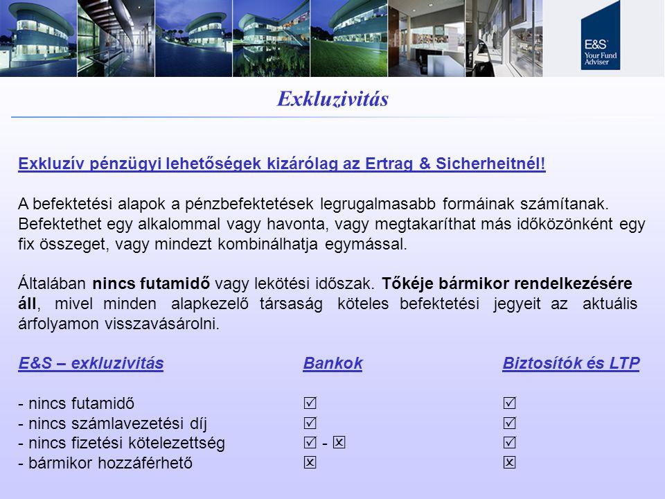 Exkluzivitás Exkluzív pénzügyi lehetőségek kizárólag az Ertrag & Sicherheitnél!