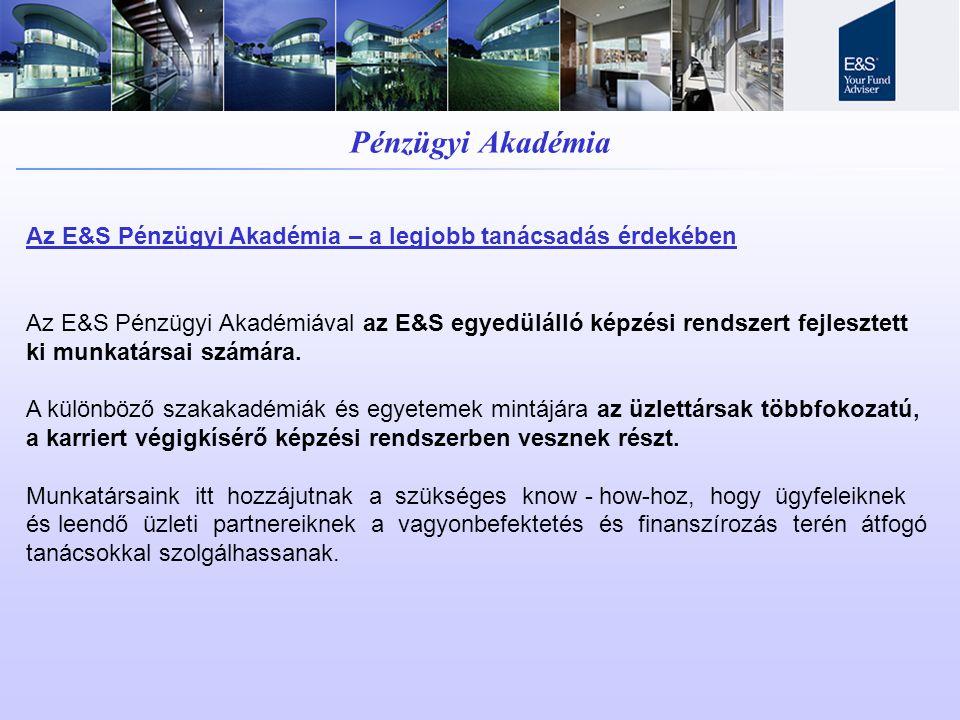 Pénzügyi Akadémia Az E&S Pénzügyi Akadémia – a legjobb tanácsadás érdekében.