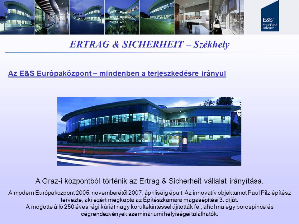 ERTRAG & SICHERHEIT – Székhely