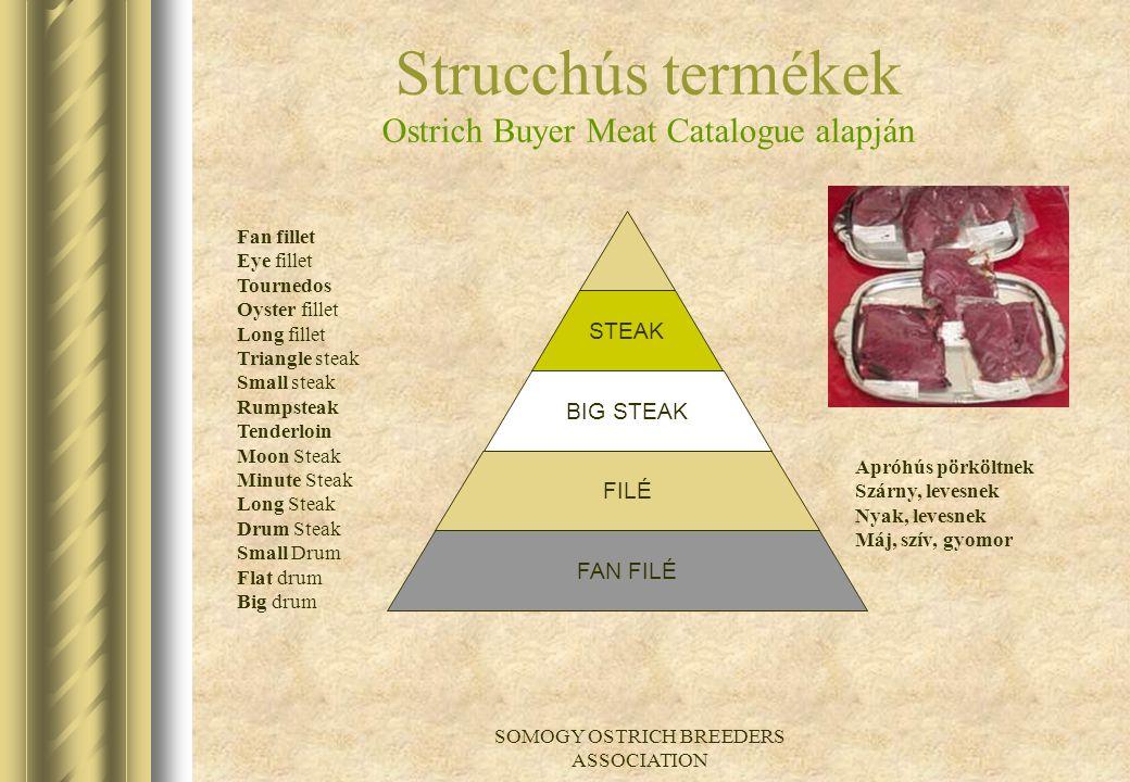 Strucchús termékek Ostrich Buyer Meat Catalogue alapján