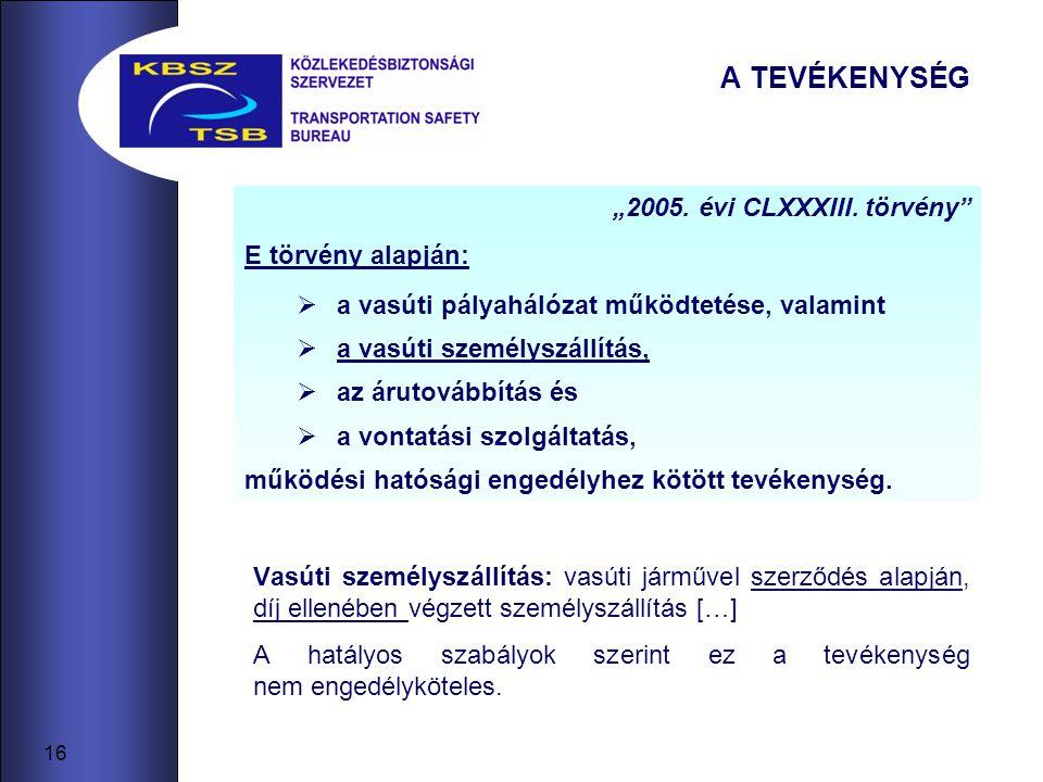 """A TEVÉKENYSÉG """"2005. évi CLXXXIII. törvény E törvény alapján:"""