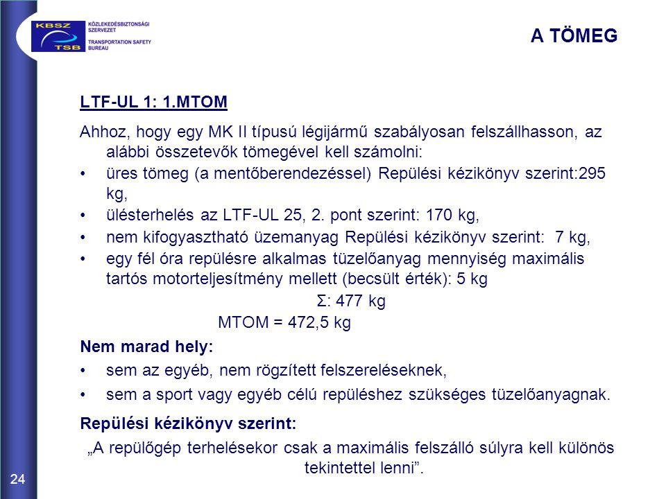 A TÖMEG LTF-UL 1: 1.MTOM. Ahhoz, hogy egy MK II típusú légijármű szabályosan felszállhasson, az alábbi összetevők tömegével kell számolni: