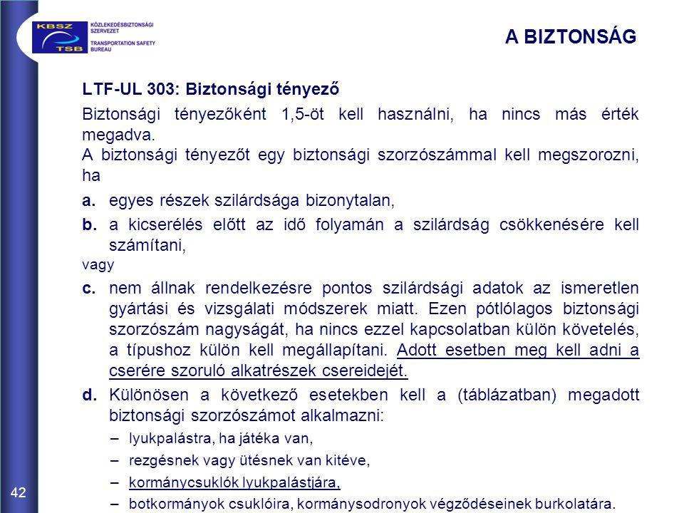 A BIZTONSÁG LTF-UL 303: Biztonsági tényező