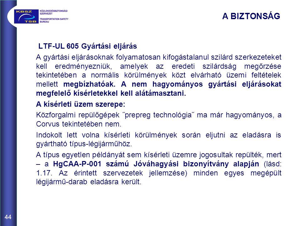 A BIZTONSÁG LTF-UL 605 Gyártási eljárás