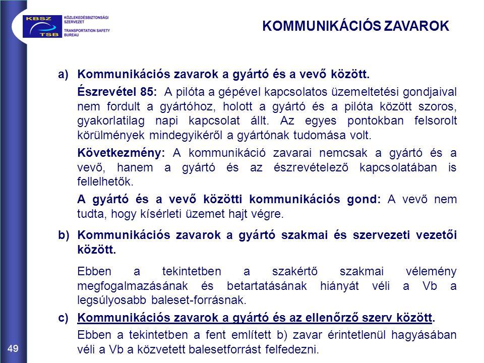 KOMMUNIKÁCIÓS ZAVAROK
