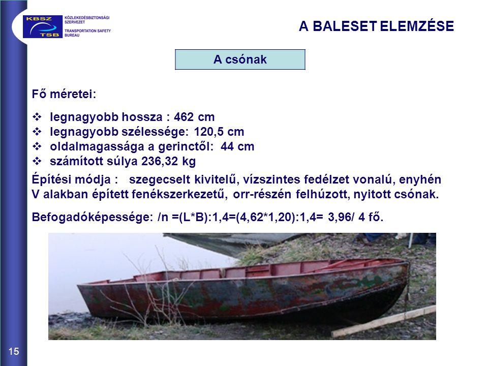A BALESET ELEMZÉSE A csónak Fő méretei: legnagyobb hossza : 462 cm