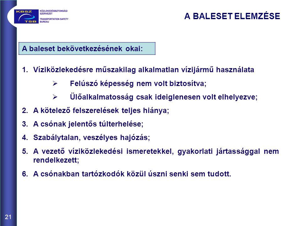 A BALESET ELEMZÉSE A baleset bekövetkezésének okai: