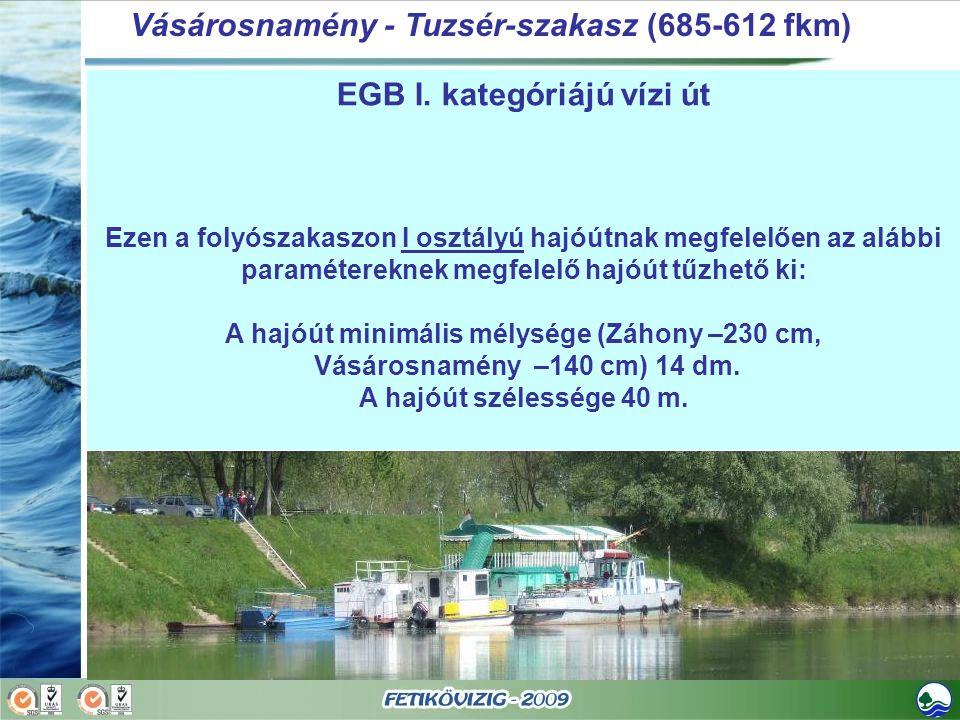 EGB I. kategóriájú vízi út