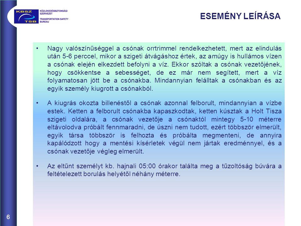 ESEMÉNY LEÍRÁSA