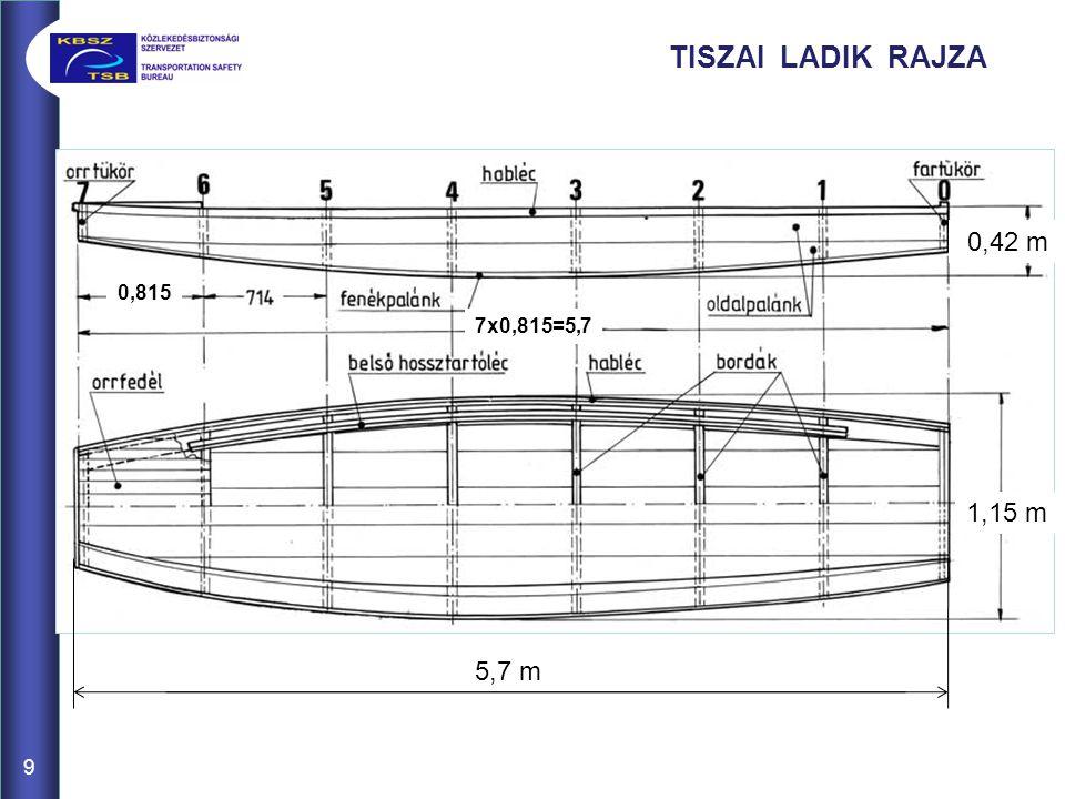 TISZAI LADIK RAJZA 5,7 m 1,15 m 0,42 m 7x0,815=5,7 0,815