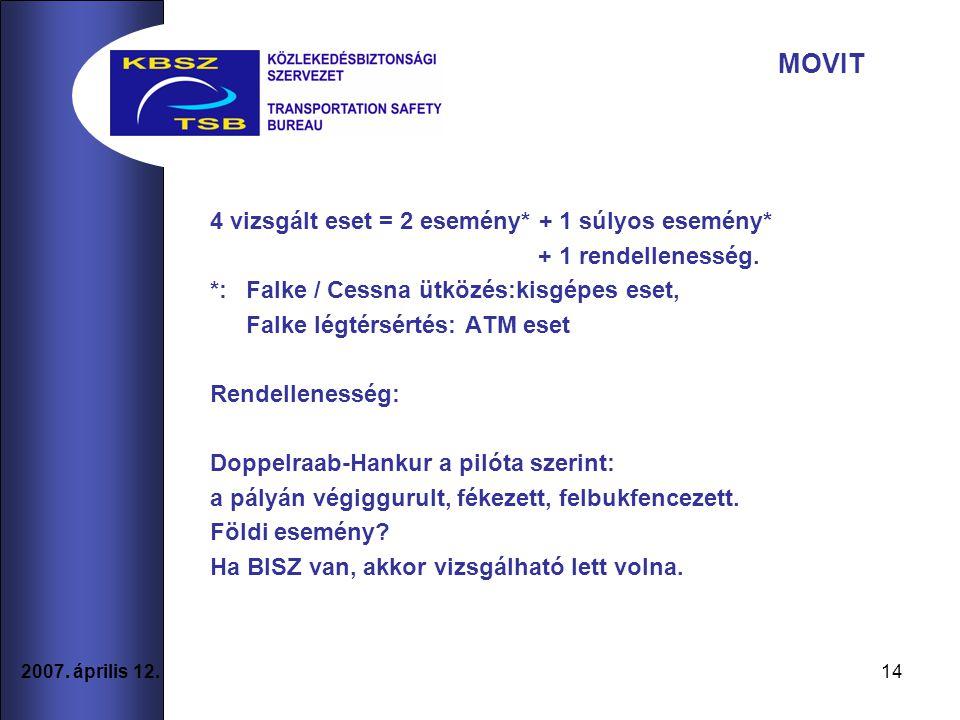 MOVIT 4 vizsgált eset = 2 esemény* + 1 súlyos esemény*