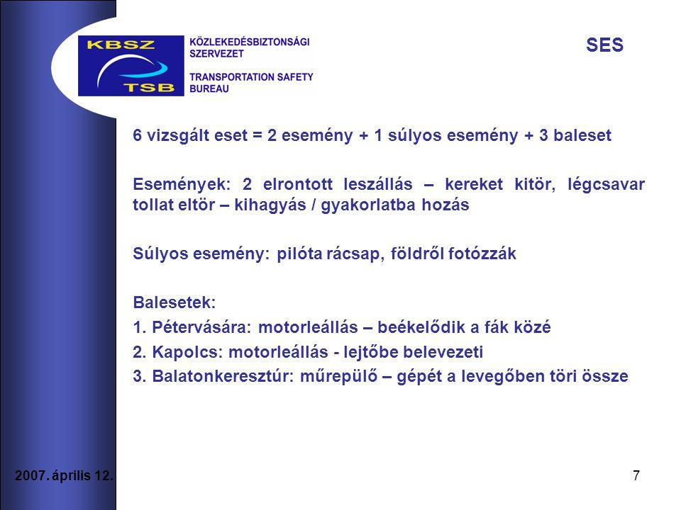 SES 6 vizsgált eset = 2 esemény + 1 súlyos esemény + 3 baleset