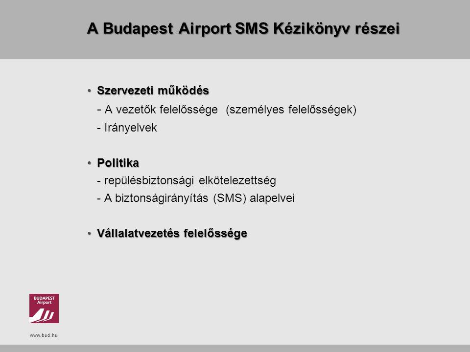 A Budapest Airport SMS Kézikönyv részei