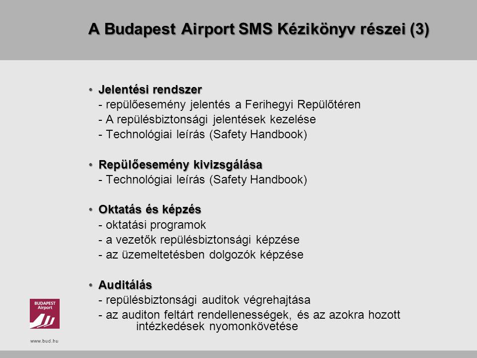 A Budapest Airport SMS Kézikönyv részei (3)