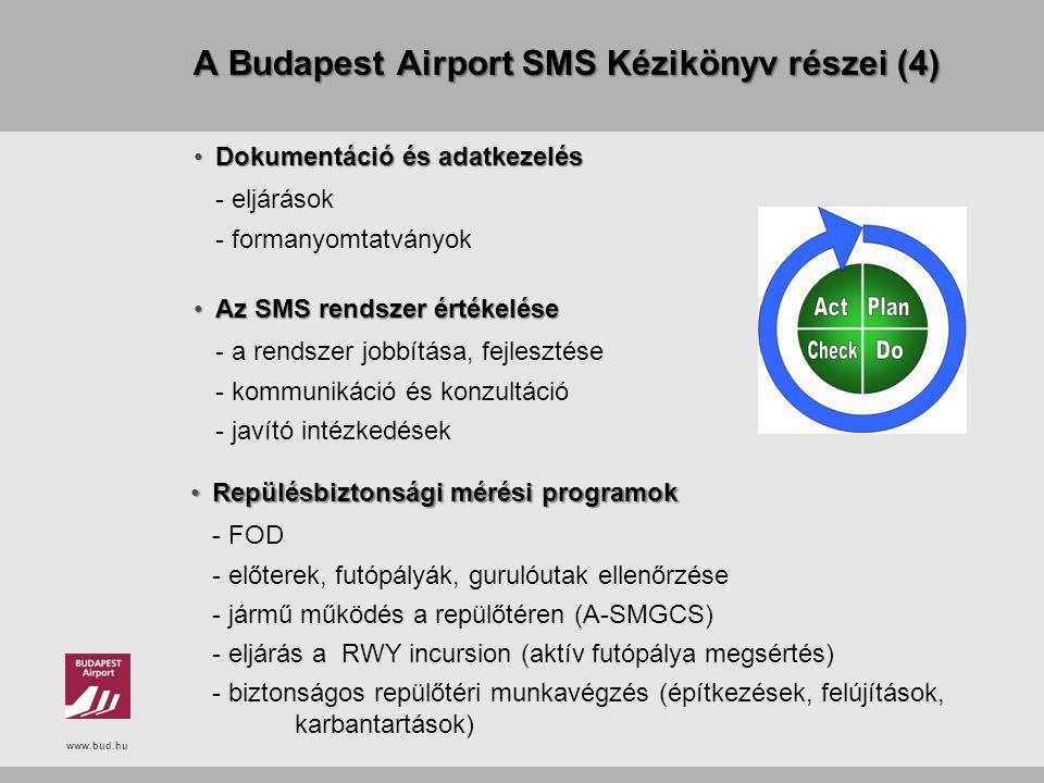 A Budapest Airport SMS Kézikönyv részei (4)