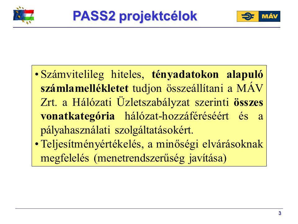 PASS2 projektcélok
