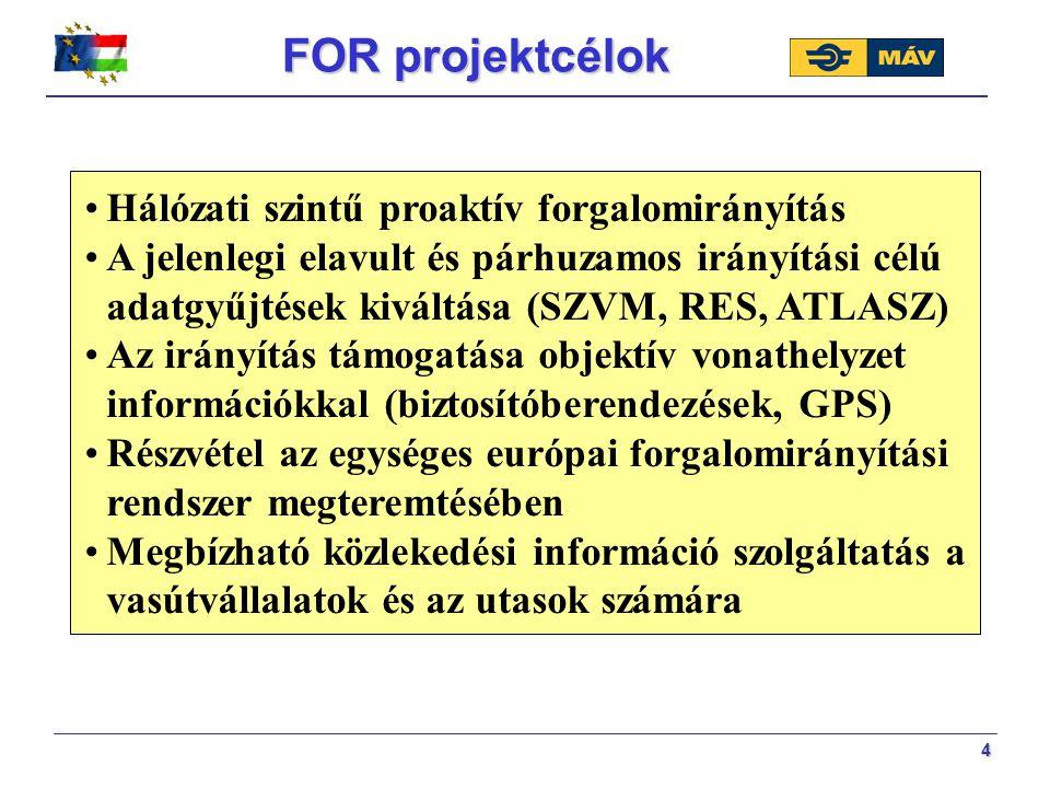 FOR projektcélok Hálózati szintű proaktív forgalomirányítás