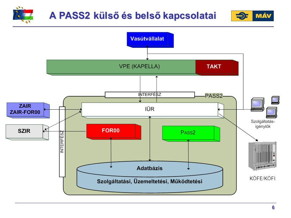 A PASS2 külső és belső kapcsolatai