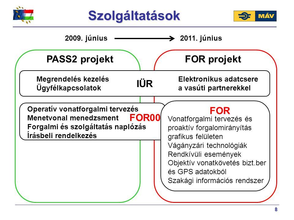Szolgáltatások PASS2 projekt FOR projekt IÜR FOR FOR00 2009. június