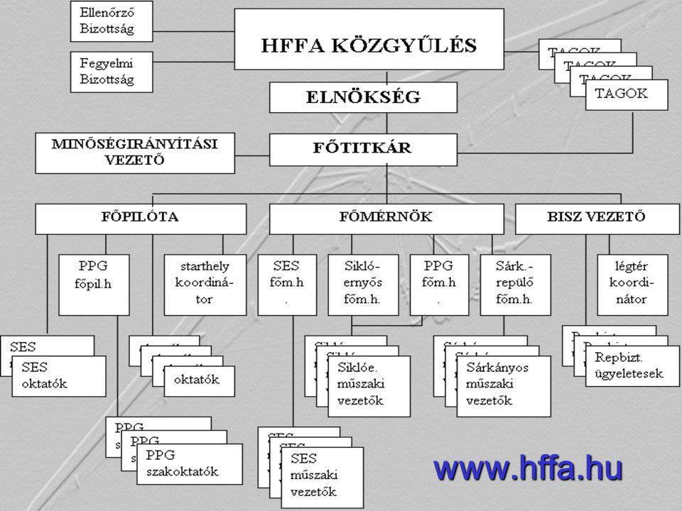 www.hffa.hu