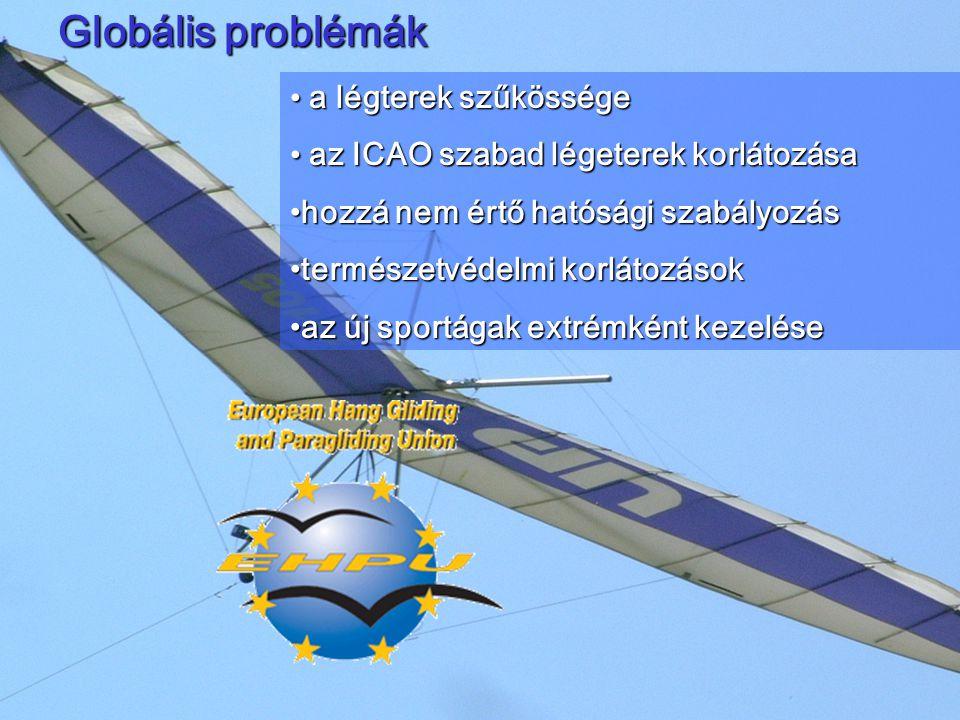 Globális problémák a légterek szűkössége