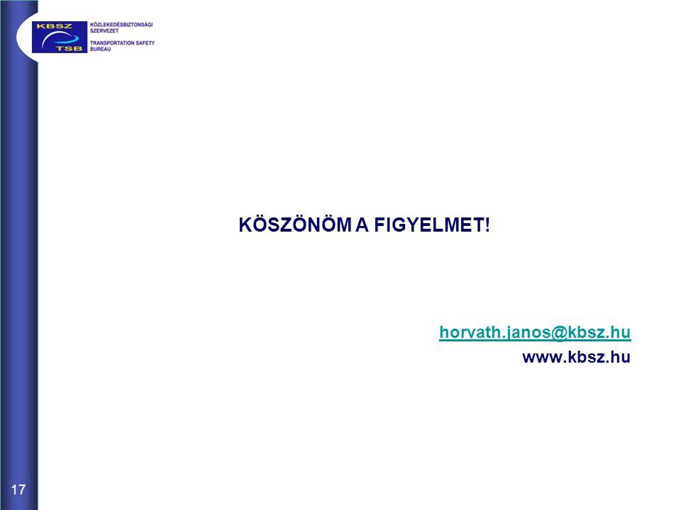 KÖSZÖNÖM A FIGYELMET! horvath.janos@kbsz.hu www.kbsz.hu