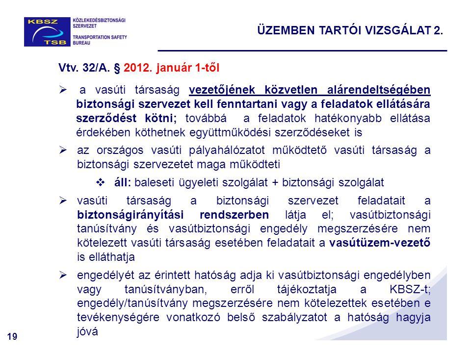 ÜZEMBEN TARTÓI VIZSGÁLAT 2.