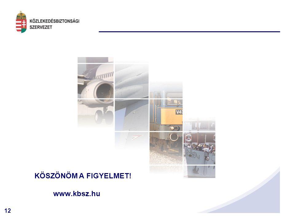 KÖSZÖNÖM A FIGYELMET! www.kbsz.hu