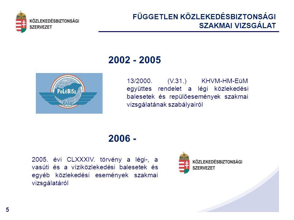 2002 - 2005 2006 - FÜGGETLEN KÖZLEKEDÉSBIZTONSÁGI SZAKMAI VIZSGÁLAT