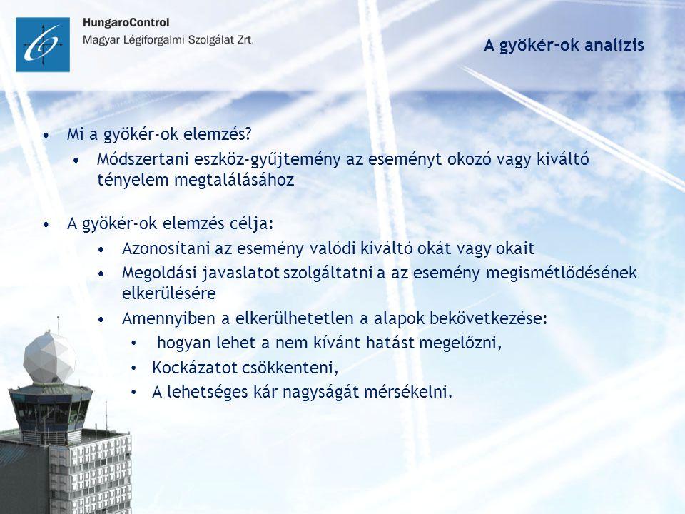 A gyökér-ok analízis Mi a gyökér-ok elemzés Módszertani eszköz-gyűjtemény az eseményt okozó vagy kiváltó tényelem megtalálásához.