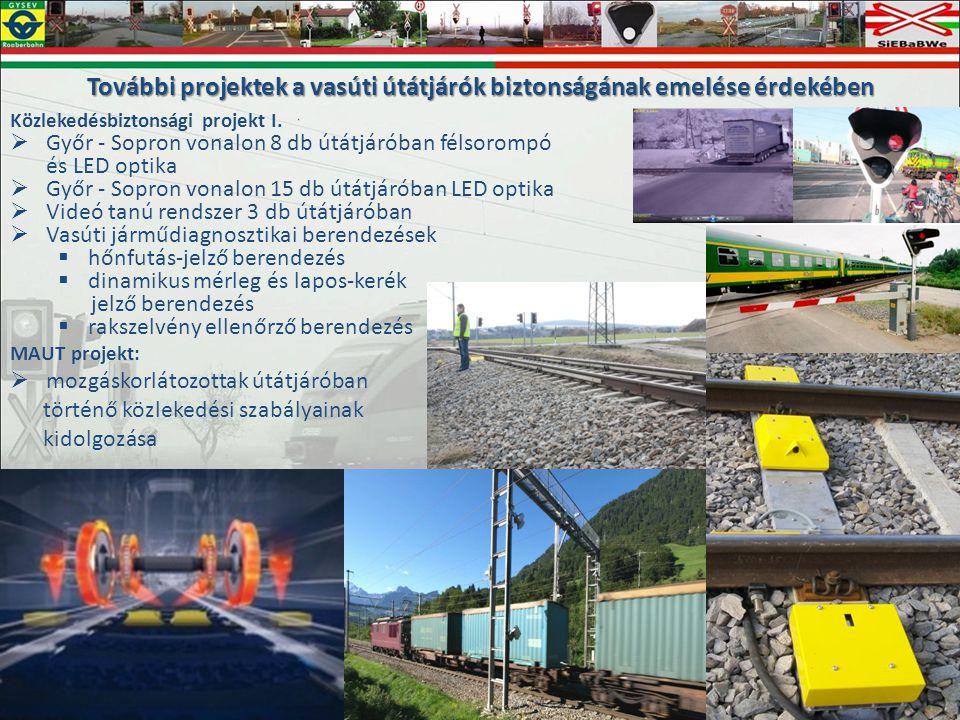 További projektek a vasúti útátjárók biztonságának emelése érdekében