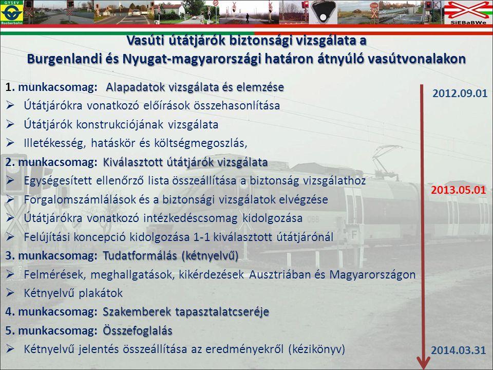 Vasúti útátjárók biztonsági vizsgálata a Burgenlandi és Nyugat-magyarországi határon átnyúló vasútvonalakon