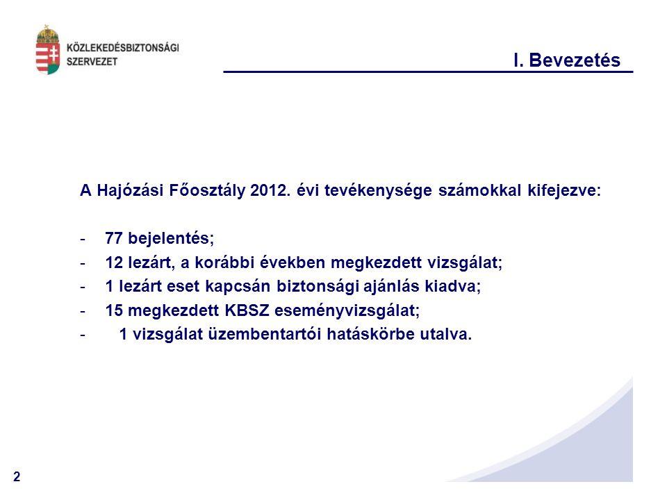 I. Bevezetés A Hajózási Főosztály 2012. évi tevékenysége számokkal kifejezve: - 77 bejelentés; 12 lezárt, a korábbi években megkezdett vizsgálat;