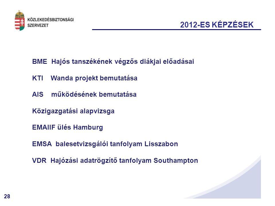 2012-ES KÉPZÉSEK BME Hajós tanszékének végzős diákjai előadásai