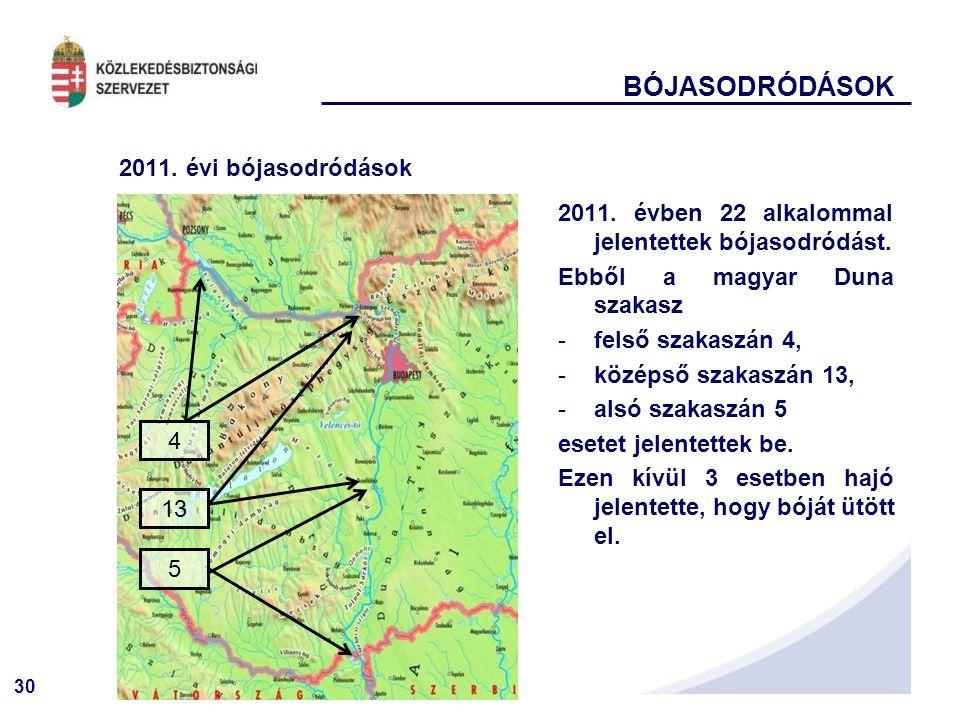 BÓJASODRÓDÁSOK 2011. évi bójasodródások
