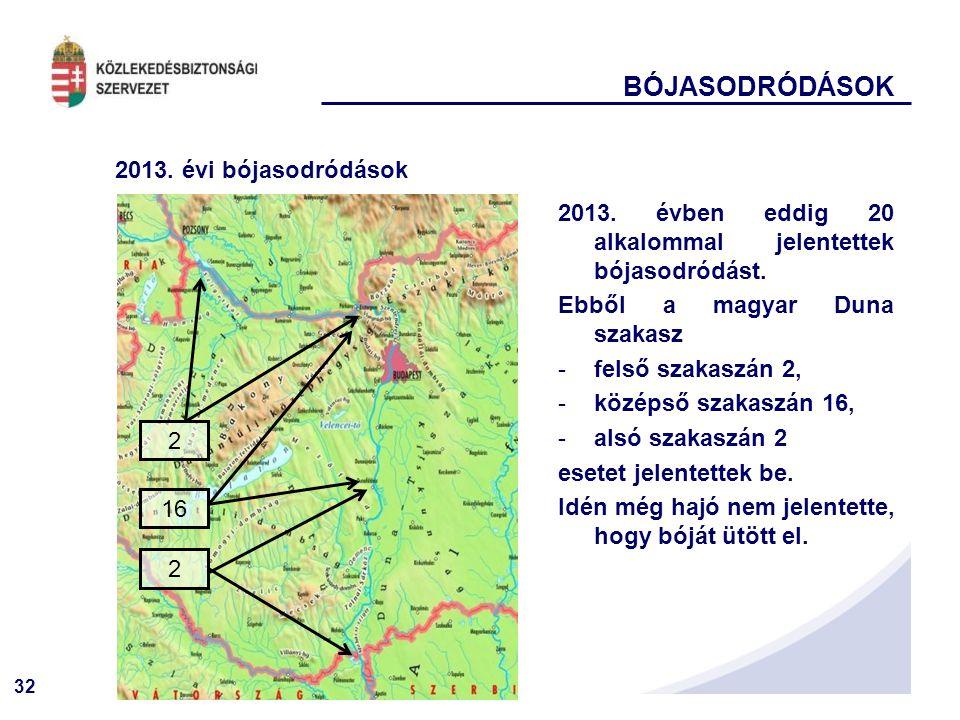 BÓJASODRÓDÁSOK 2013. évi bójasodródások