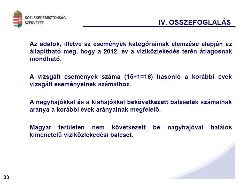 IV. ÖSSZEFOGLALÁS