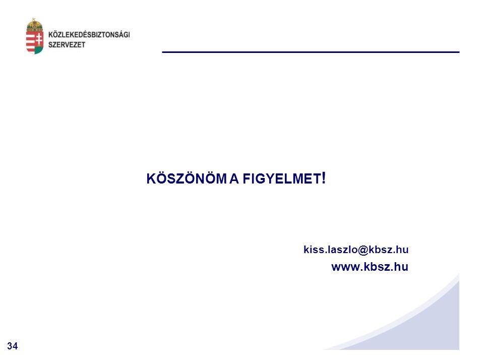 KÖSZÖNÖM A FIGYELMET! kiss.laszlo@kbsz.hu www.kbsz.hu