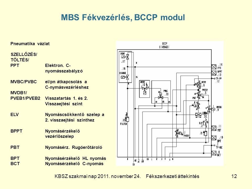 MBS Fékvezérlés, BCCP modul
