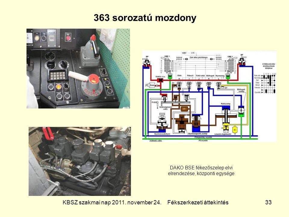 363 sorozatú mozdony DAKO BSE fékezőszelep elvi elrendezése, központi egysége.