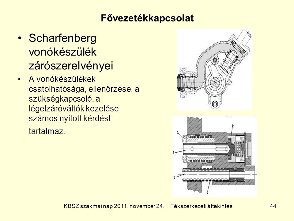 KBSZ szakmai nap 2011. november 24. Fékszerkezeti áttekintés