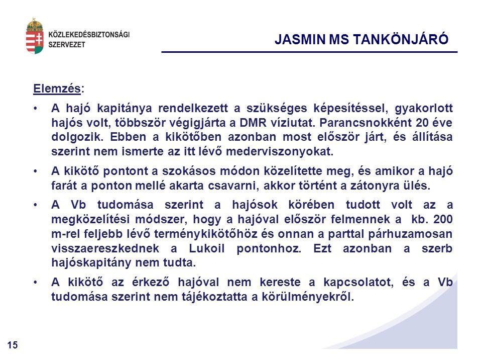 JASMIN MS TANKÖNJÁRÓ Elemzés: